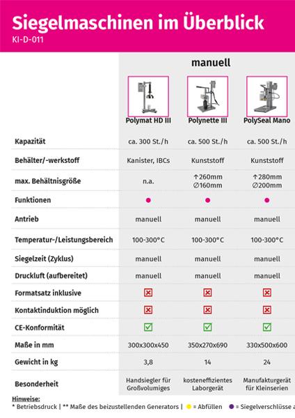 siegelmaschinen-im-ueberblick-flyer-vorschau
